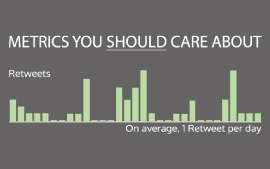 Social Media Metrics That Hospitals Should Care About